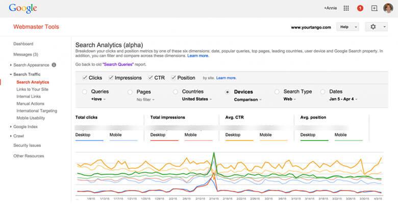 امکانات Google Webmaster Tools